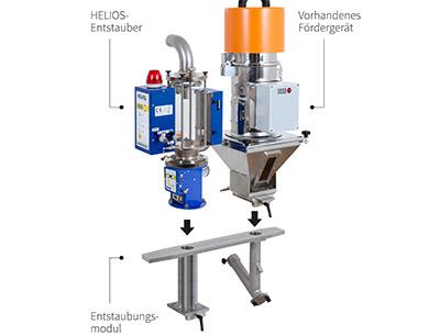 Entstaubungsmodul Typ A mit Helios Entstauber und seitlich versetztem Fördergerät